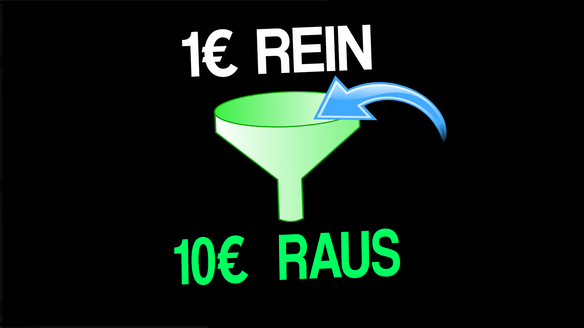 Salesfunnel – 1€ rein & 10€ raus